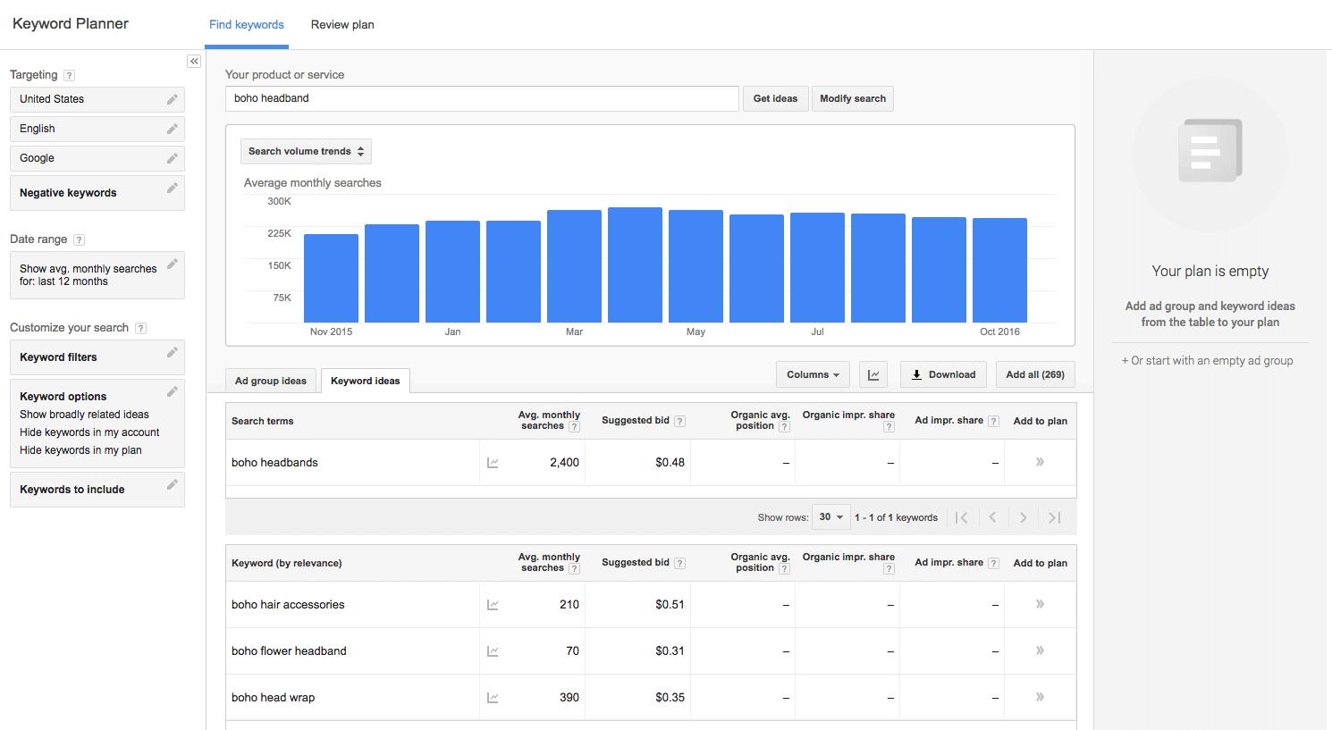 google keyword planner etsy seo